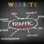 Understanding Domain Name Development